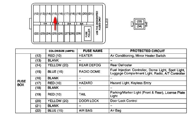 chevy tracker fuse box location   31 wiring diagram images