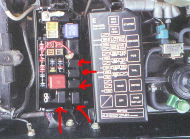 1998 toyota land cruiser fuse box diagram 1998 2003 toyota sequoia fuse box diagram image details on 1998 toyota land cruiser fuse box diagram