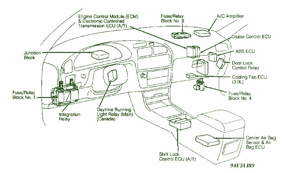 92 Toyota Camry Fuse Box Diagram Wiring Schematics Diagramrhcaltechctp: 1992 Toyota Camry Le Engine Diagram At Gmaili.net