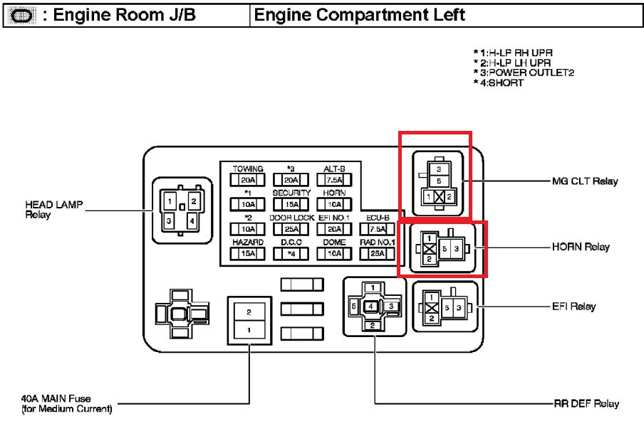 toyota tundra wiring diagram toyota wiring diagrams 2003 toyota corolla fuse box czizgqn toyota tundra wiring diagram