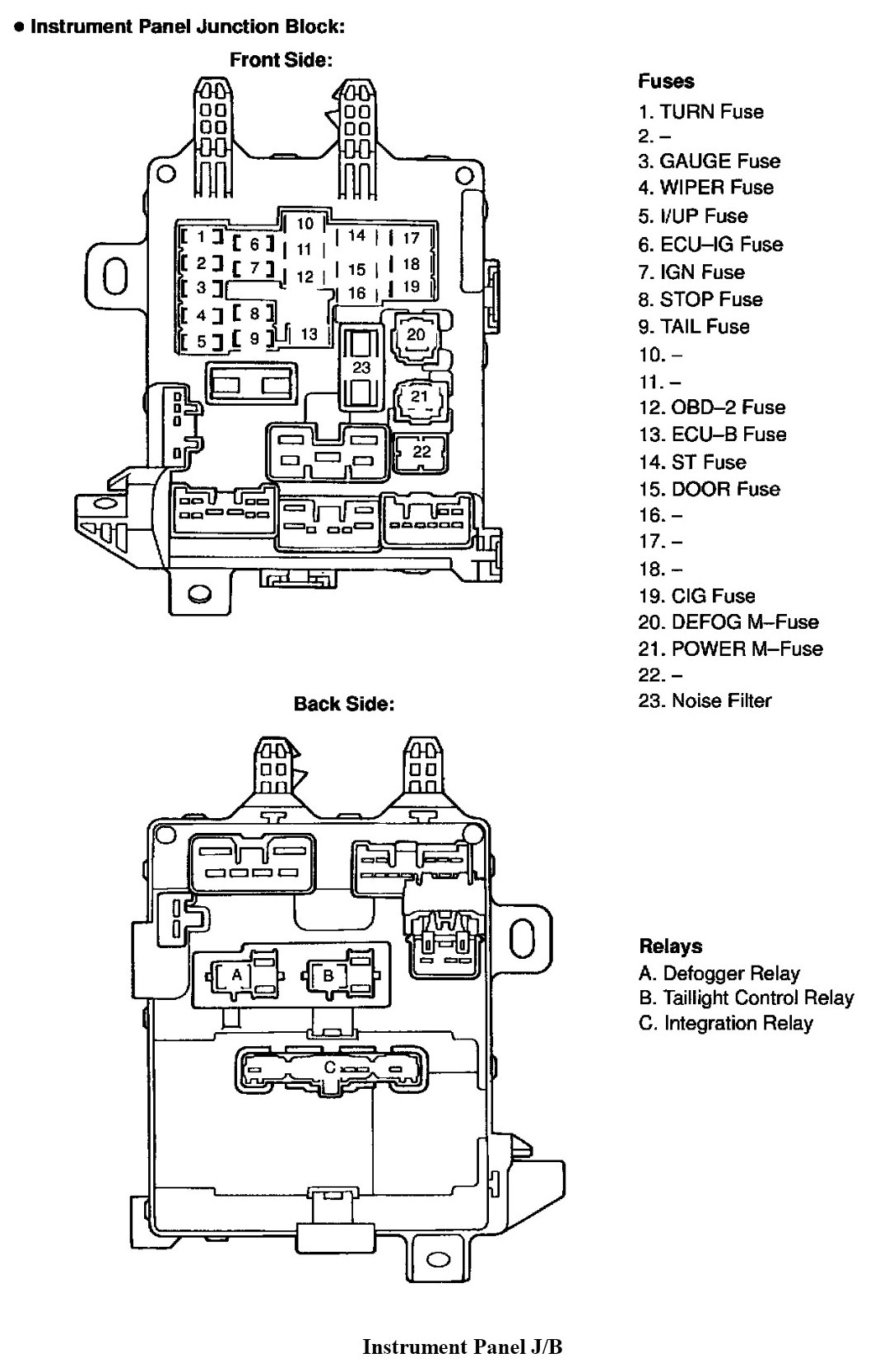 2008    Corolla    Fuse Box   Wiring    Diagram