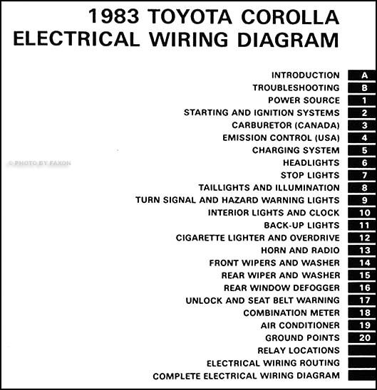 1985 toyota corolla wiring diagram toyota wiring diagrams instructions rh justdesktopwallpapers com 2010 Toyota Corolla Engine Diagram 92 Toyota Corolla Wiring Diagram
