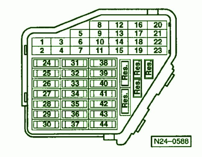 2003 Volkswagen Passat Fuse Box Diagram