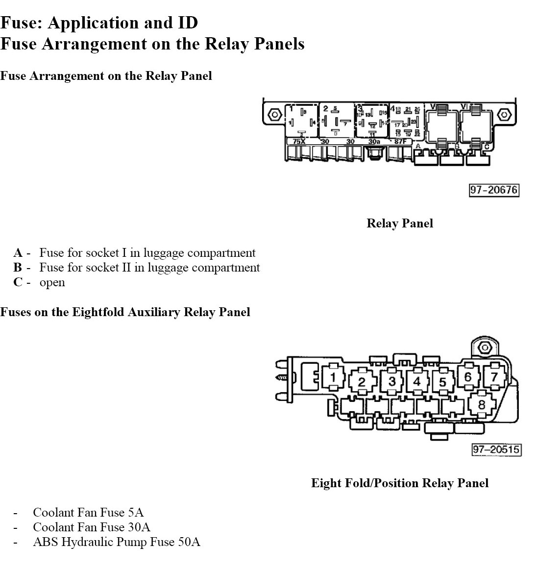 2003 VW Passat Fuse Box Diagram