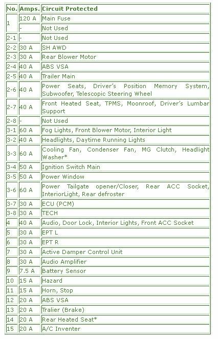 2006 acura mdx fuse 31 33 enthusiast wiring diagrams u2022 rh rasalibre co 2004 Acura MDX Fuse Diagram 2008 acura mdx fuse box diagram