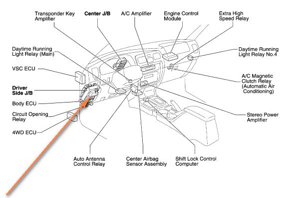 2004 BMW X5 Fuse Box Location - image details