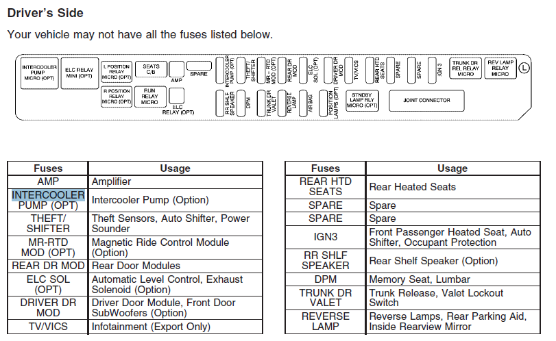07 cts fuse diagram wiring diagram database 03 CTS Body Kit fuse box for 2005 cadillac cts wiring diagram 07 cts fuse diagram
