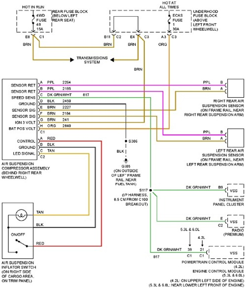 Wiring diagram for 2003 chevy trailblazer wiring automotive 2005 Ford Focus Stereo Wiring Diagram 2005 Chevy Cavalier Rear Speakers 2002 Chevy Cavalier Stereo Wiring Diagram