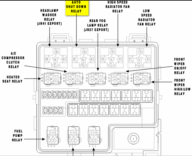 similiar diagram of chrysler sebring keywords sebring fuse box diagram sebring get image about wiring diagram acircmiddot 2001 chrysler