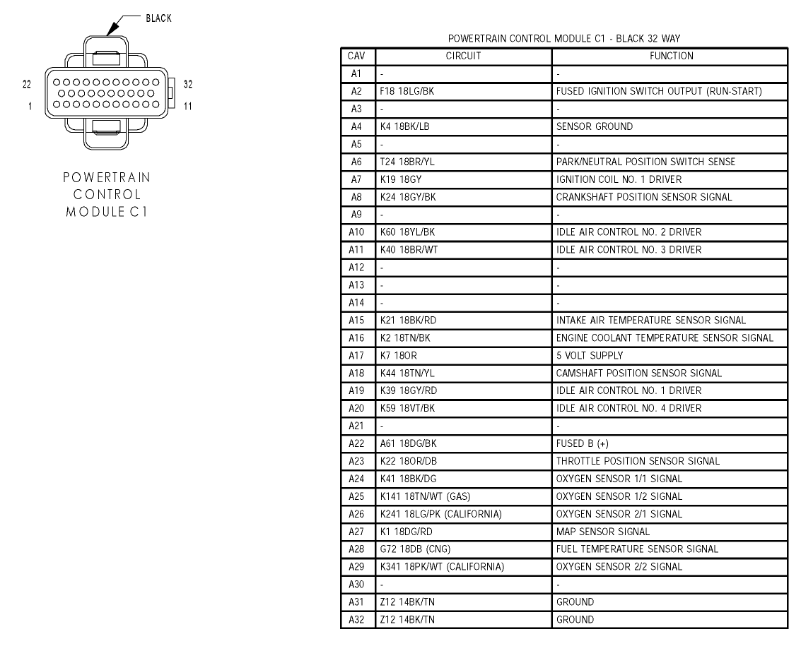 Dodge Van 2002 Wiring Diagram 3500 Manual Of Ram Fuse Box 2000 Pcm Wire 40 Images Rh Highcare Asia