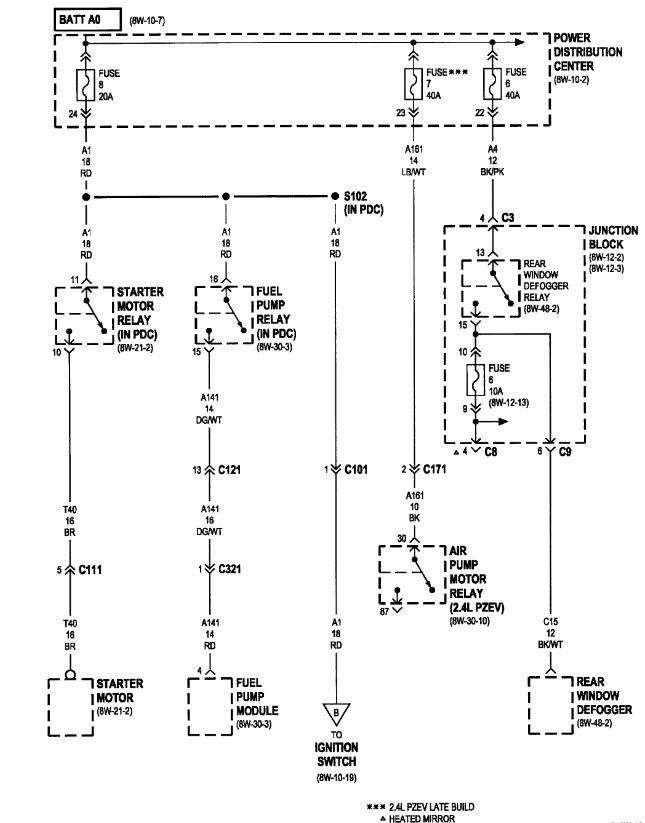 Dodge stratus rt fuse box diagram wiring