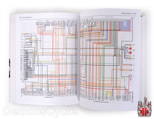 2004 gsxr 750 wiring diagram DhViRbb 1998 suzuki bandit 600 wiring diagram wiring diagram and 2004 gsxr 750 wiring diagram at reclaimingppi.co