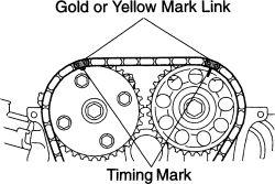 2004 hyundai sonata timing belt diagram