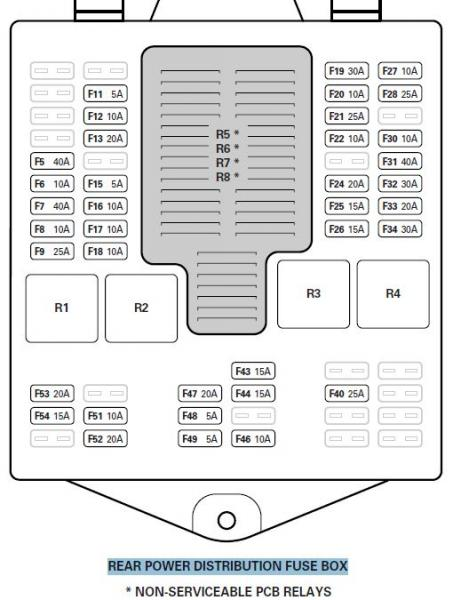 Fabulous Jaguar F11 Fuse Box Diagram Basic Electronics Wiring Diagram Wiring Digital Resources Bioskbiperorg