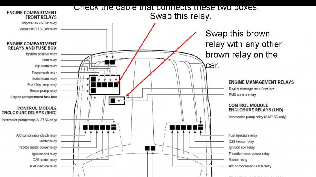 2004 jaguar xj8 fuse box diagram gaOJsNt jaguar xjs fuse box location fh schwabenschamanen de \u2022