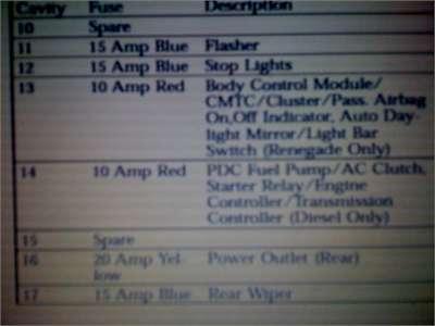 [SCHEMATICS_48EU]  2004 Jeep Liberty Fuse Panel Diagram - image details | Fuse Box For 2004 Jeep Liberty |  | MotoGuruMAG