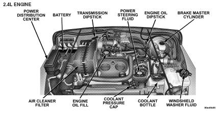 2004 Jeep Wrangler Engine Diagram image details – Jeep Rubicon Engine Diagram