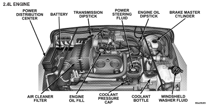 2004 Jeep Wrangler Engine Diagram