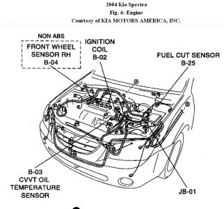 91 Mazda B2200 Engine Diagram in addition Ford Lifier Wiring Diagram moreover Mazda 3 Stereo Wiring Diagram additionally 98 Camery Vacuum Lines 51185 together with 2008 Lexus Rx350 V6 3 5l Serpentine Belt Diagrams. on fuse box for 2004 mazda 6