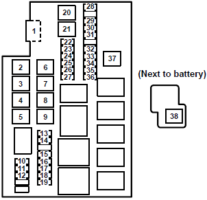 Amazing 2009 Mazda 3 Fuse Box Diagram Basic Electronics Wiring Diagram Wiring Cloud Rectuggs Outletorg