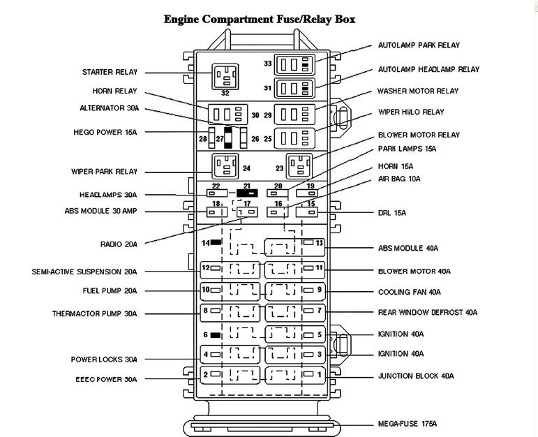 2004 mercury sable fuse box diagram JgZrzCt mercury sable fuse box diagram image details 1995 mercury cougar fuse box diagram at metegol.co