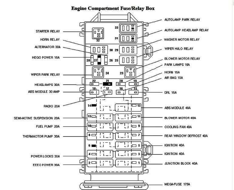 2004 mercury sable fuse box diagram JgZrzCt 2000 sable fuse box detailed schematics diagram