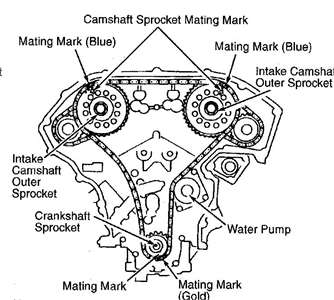 3 6 Dodge Timing Chain on 94 chevy diesel wiring diagram