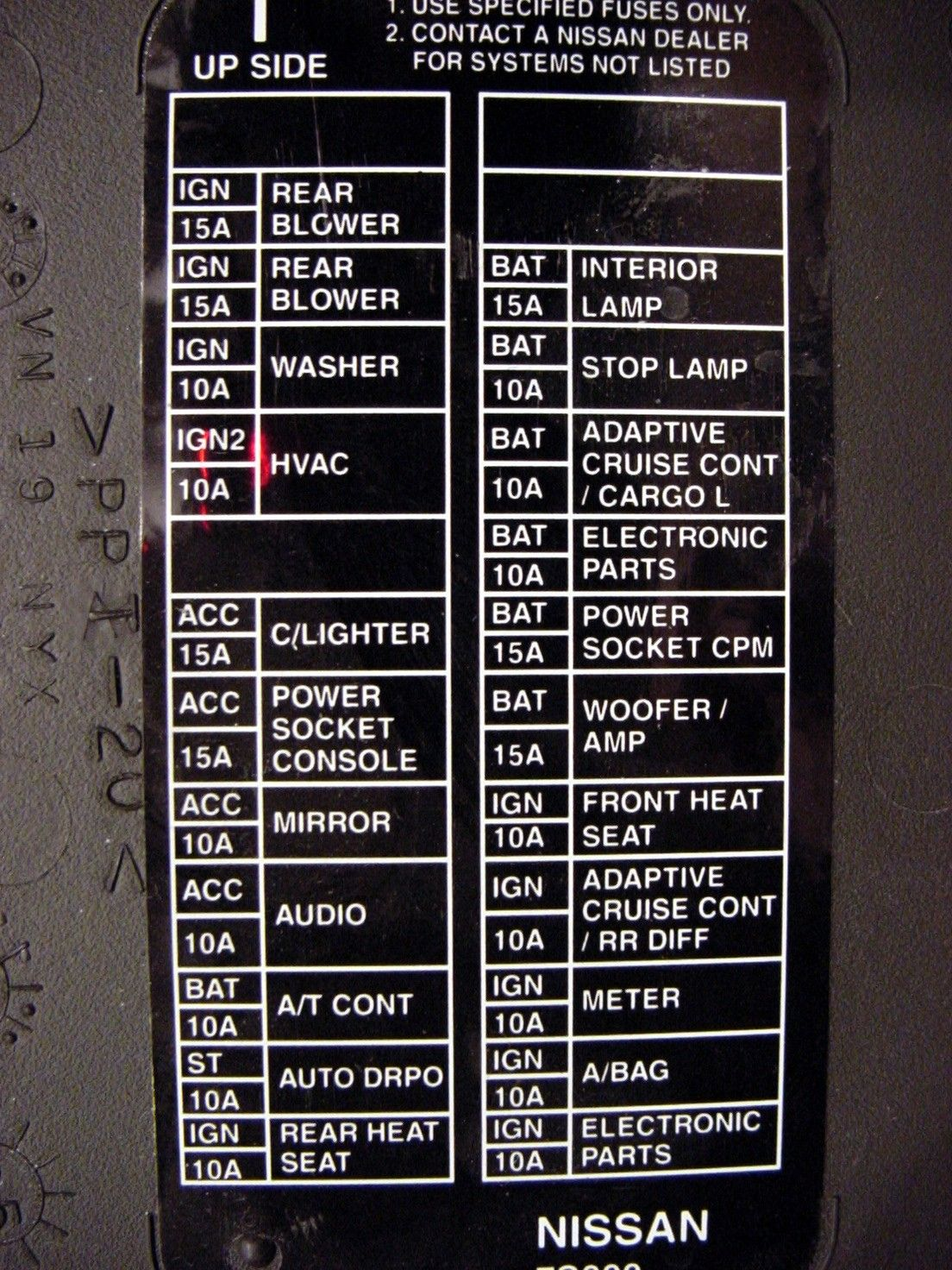 1998 Ford Taurus Fuse Box Wiring Library 99 F250 Diesel Diagram Nissan Titan 2004 Timing Belt Image Details Panel