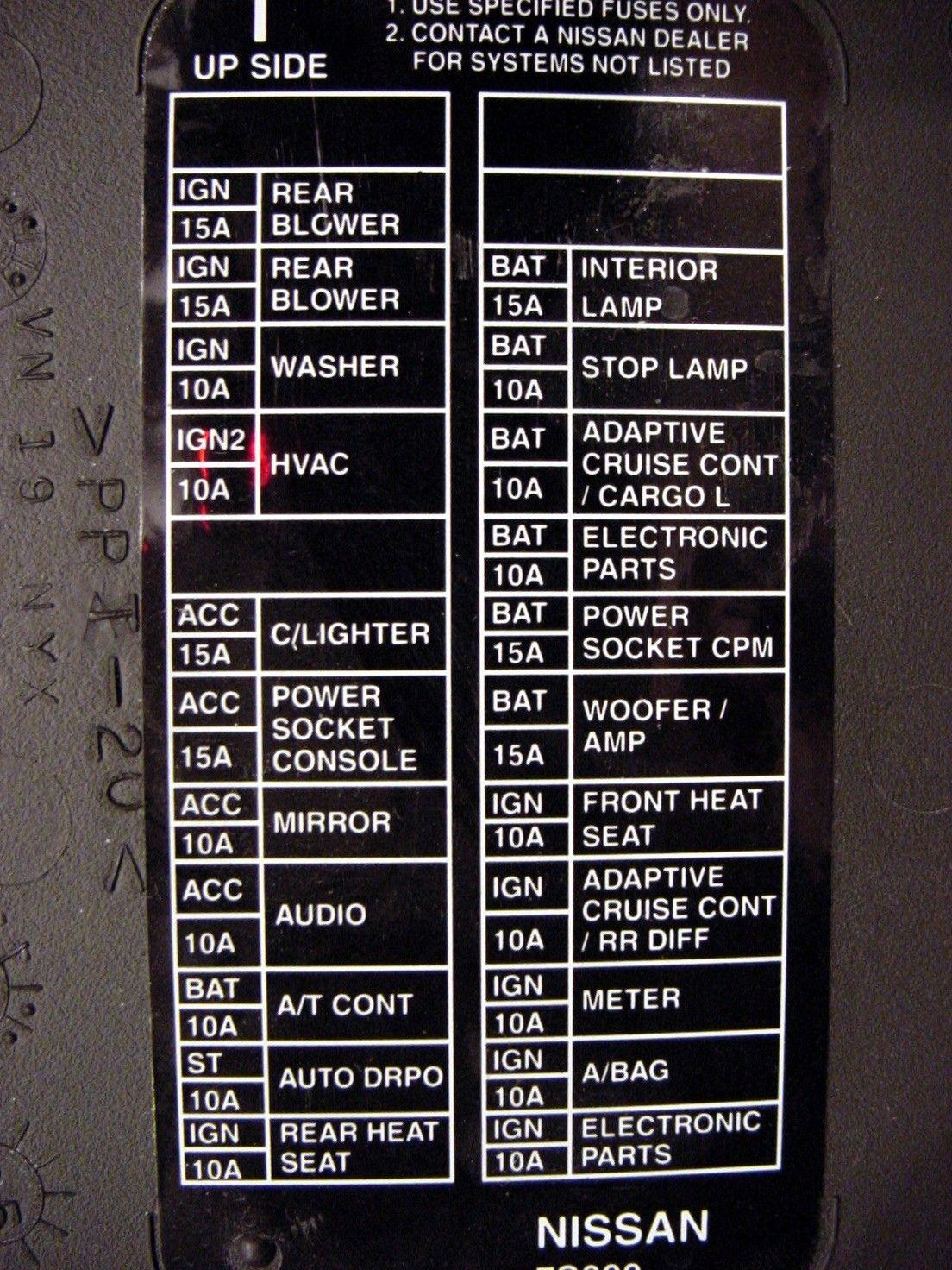 2005 nissan 350z fuse diagram wiring diagram 2004 Nissan 350Z Starter Location