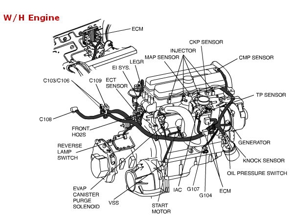 suzuki aerio 2 0 engine diagram
