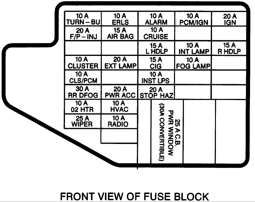 2001 Chevy Cavalier Fuse Diagram Wiring Diagram Engineer Engineer Reteimpresesabina It