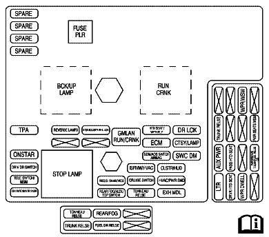 2009 cobalt fuse box location 2005 chevy cobalt fuse box diagram image details  2005 chevy cobalt fuse box diagram