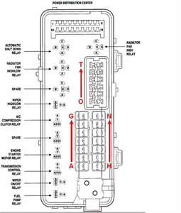 similiar chrysler fuse box diagram keywords 2005 chrysler 300 fuse box diagram image details