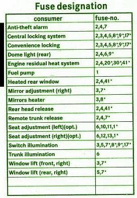 2005 chrysler 300 fuse box diagram