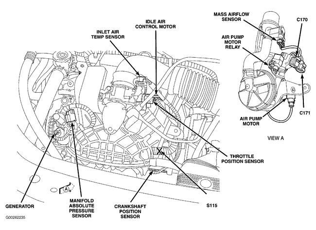 2005 Dodge Stratus Sensor Diagram