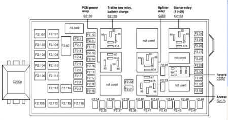 Ford F350 Fuse Box Diagram 2007 Wiring Diagram Data Today
