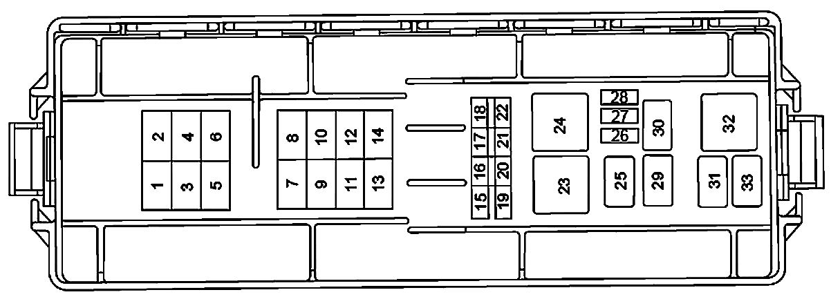 2005 ford taurus fuse box diagram IOyzBMj wiring diagram for 2004 ford taurus radio the wiring diagram 2005 taurus fuse box at n-0.co