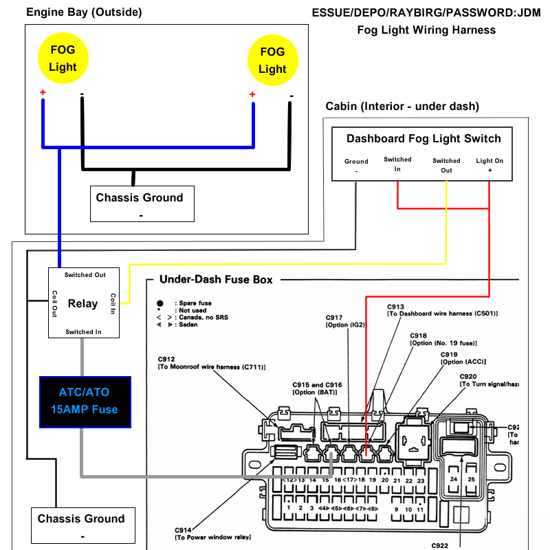 95 Civic Radio Wiring Diagram from motogurumag.com