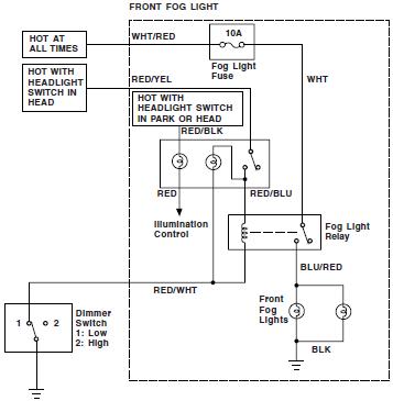 Gm Fog Light Wiring Diagram - Wiring Schematics Jaguar Fog Light Wiring Diagram on