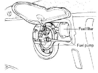2005 Hyundai Tucson Fuel Pump Location