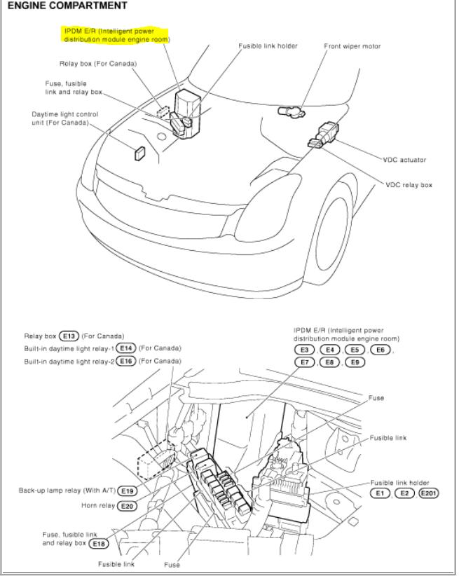 2005 Infiniti G35 Fuse Box Diagram image details – Infiniti Fx35 Fuse Box Location
