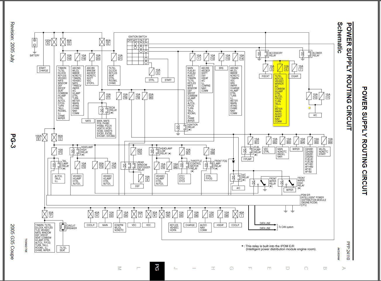 2005 Fuse Box Diagram Image Details Kia Optima Infiniti G35