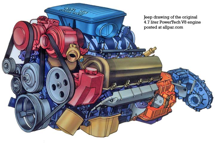 Chevy 3 1 Engine Diagram Camshaft Position Sensor likewise Discussion T22870 ds465744 further Changing The Oil also 2008 Suzuki Forenza Thermostat Location as well 38988 Black Tang Scopas Tang. on 2000 suzuki esteem fuel filter location