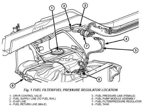 Chevrolet Wiper Wiring Diagram furthermore 1997 Buick Riviera Belt Diagram moreover Jaguar Xk8 Engine Problems in addition Discussion T21594 ds564414 besides P0320. on 1998 jaguar xj8 fuse box diagram