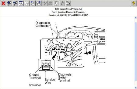 2005 Suzuki XL7 Fuel Pump Relay Location