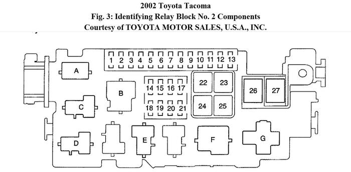 2005 Toyota Camry Fuse Box Diagram Image Details