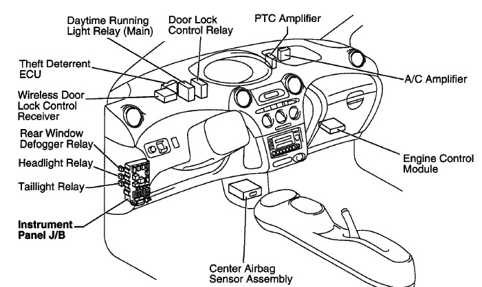 Accord Fuse Diagram Also 2005 Toyota Camry Airbag Sensor Location