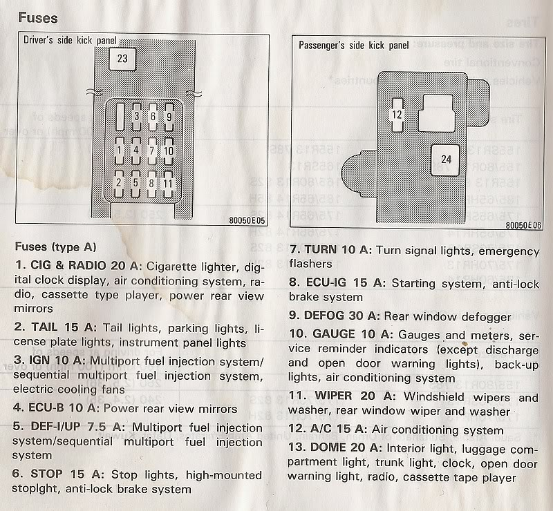 2005 toyota corolla fuse box diagram SmNzApd 2005 toyota corolla fuse box diagram image details 1992 Toyota Corolla Brake Lights at soozxer.org