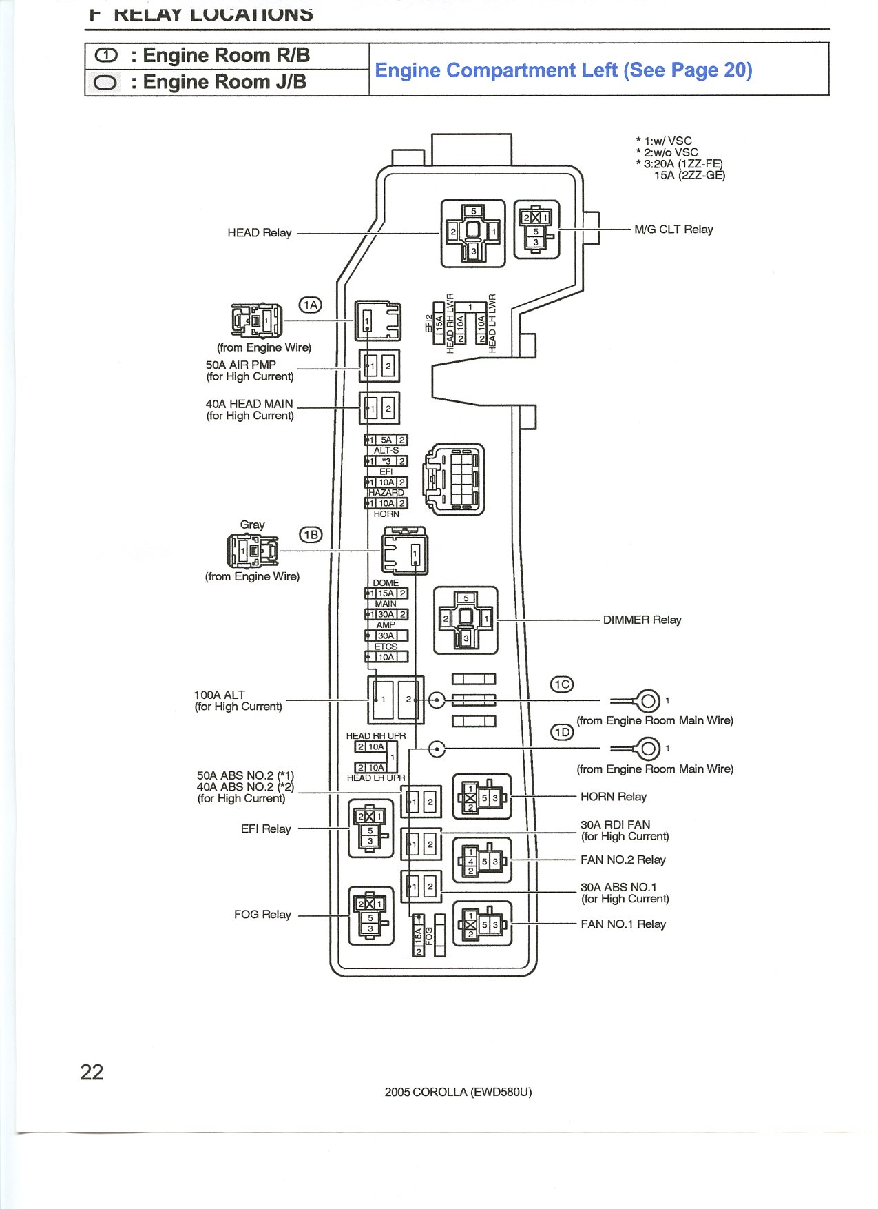 Toyota Corolla 1994 Wiring Diagram Wiring Diagram And