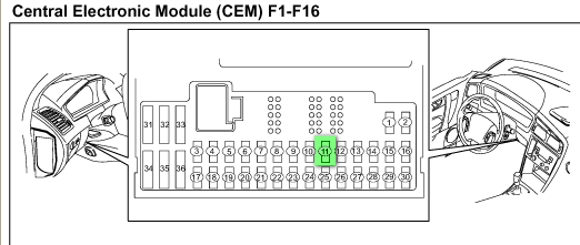Fuse For Fog Lights Audi besides P 0996b43f8037a50e also Pontiac G6 2008 2009 Fuse Box Diagram moreover Gm 3 Wire Alternator Wiring Diagram besides 520319 Dome 10a Fuse Blowing Every 5 6 Days. on volvo xc90 battery location